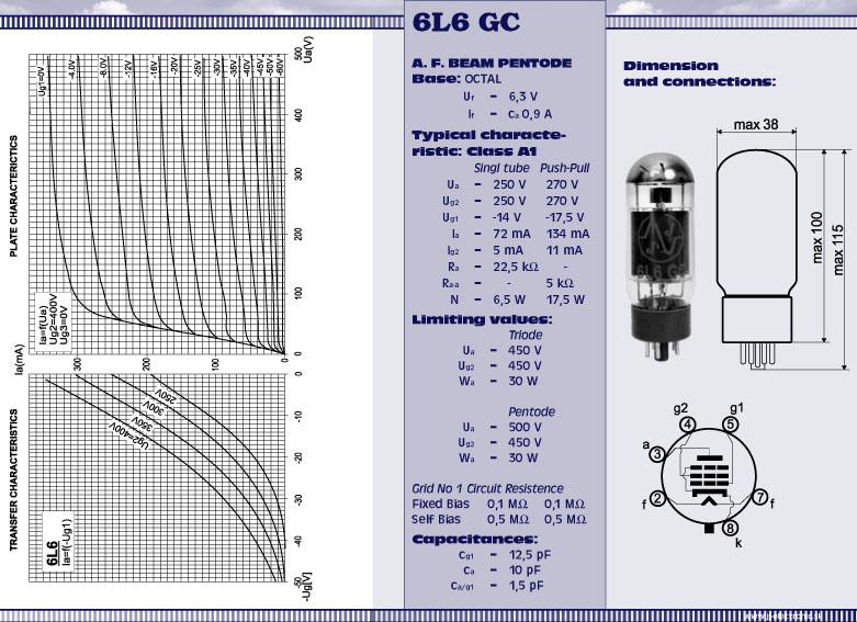 JJ Electronic 6L6 GC (5881)