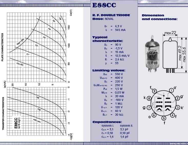 JJ Electronic E88CC - 6DJ8 - 6922