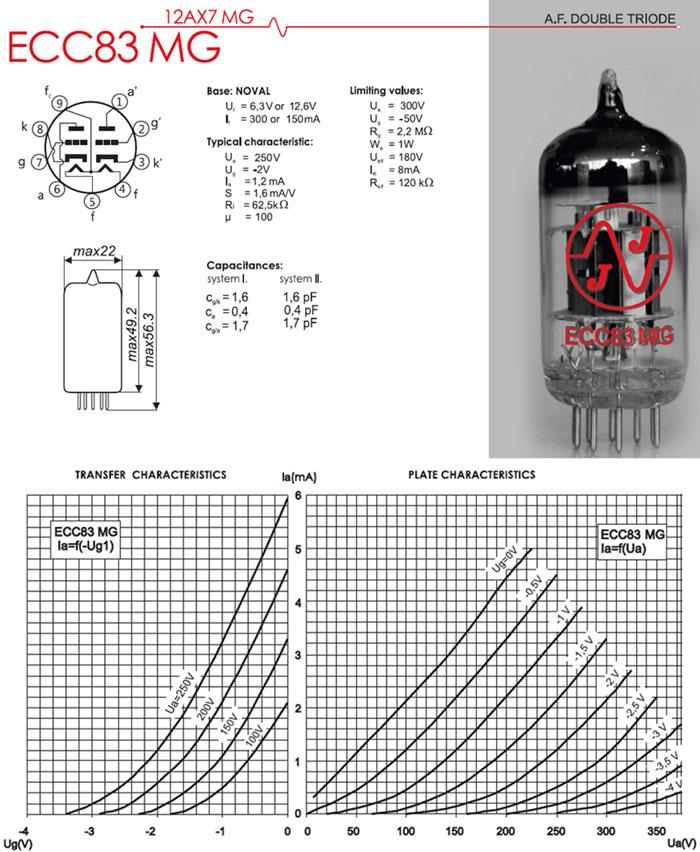 JJ Electronic 12AX7 MG (ECC83 MG)