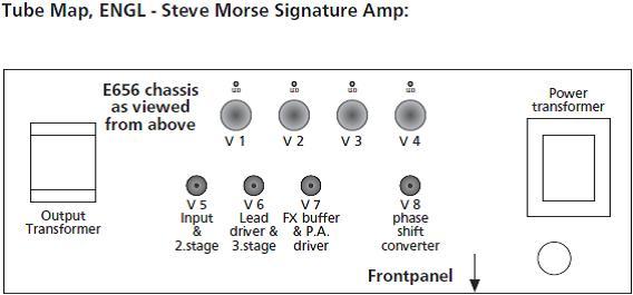 Engl Steve Morse Signature E656 High Gain Option
