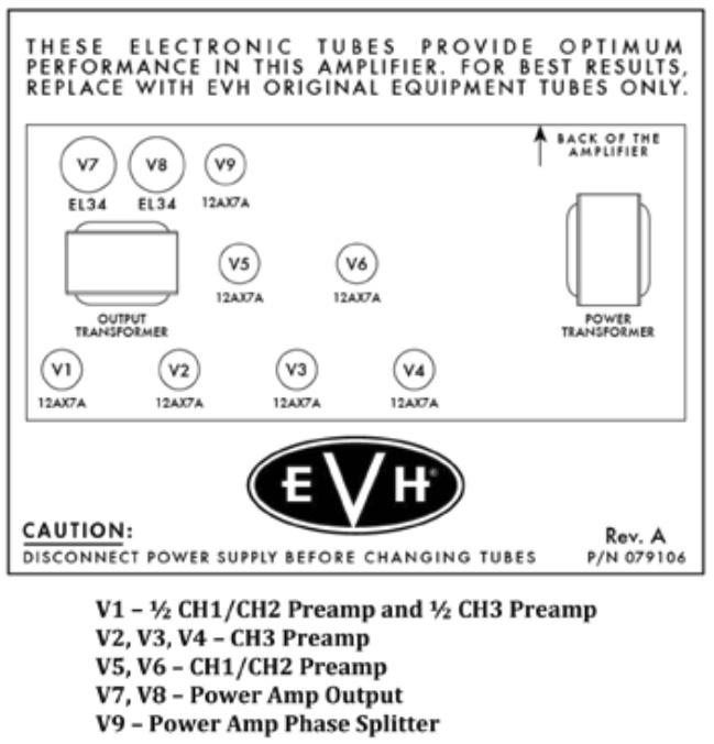 Fender EVH 5150 III 50W Stealth EL34 Standard Retube Kit