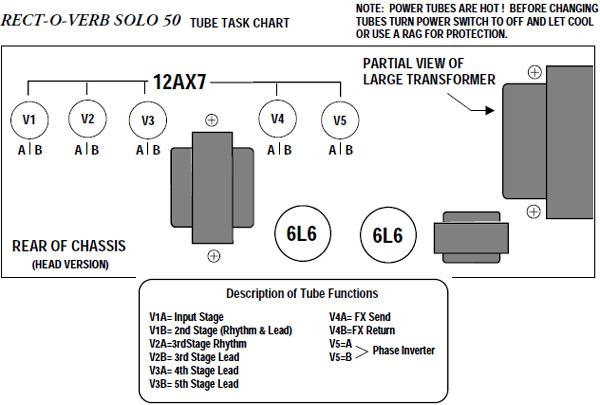 Mesa Boogie Single Rec, Solo 50 & Nomad 55 Standard Retube Kit